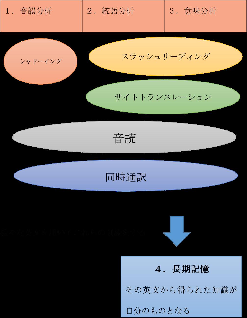 図3.png